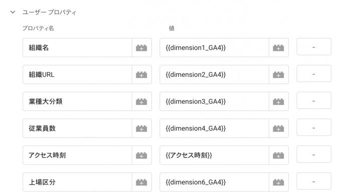 GTM_タグGA4_ユーザープロパティ